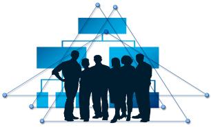 Organisasjon - ledergruppe 3-1